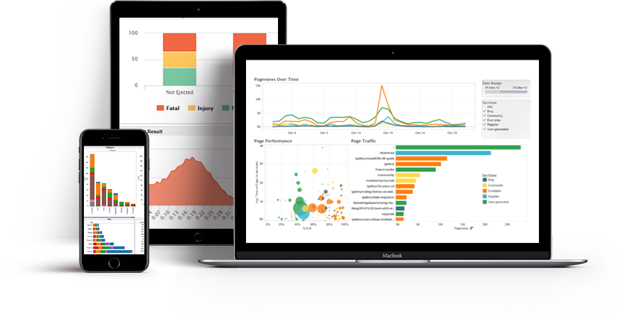 Tableau BI Development and Analytics Company