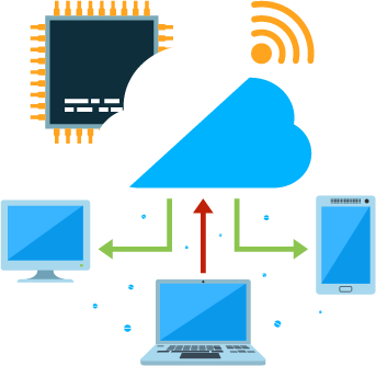 Cloud Computing App Development Company