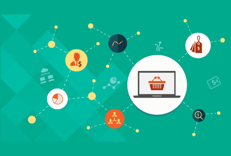 eCommerce Analytics Business Intelligence Reports